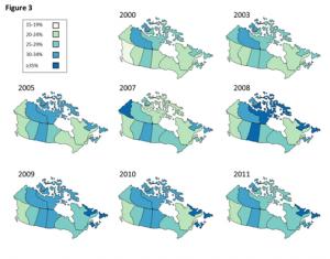 population chart: males