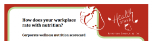 workplace scorecard