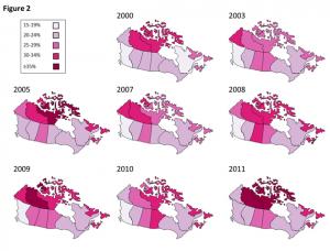 population chart: females