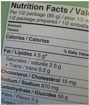 Understand Food Labels