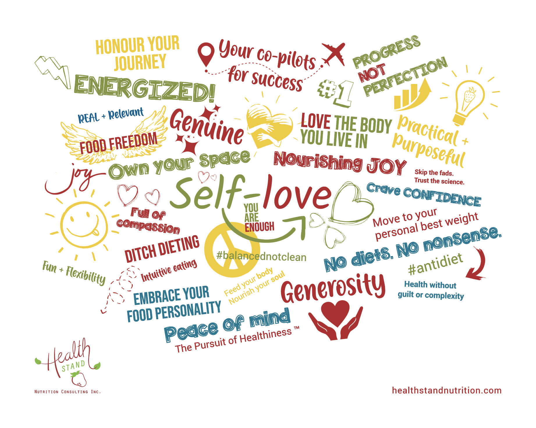 Brand Philosophy for Calgary Dietitian and Online Nutritionist Practice Health Stand Nutrition