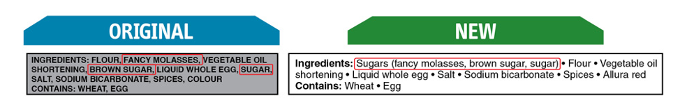 canada food label for sugar list of ingredients