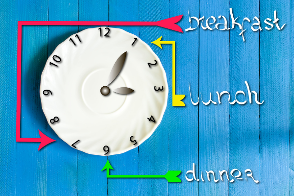 a whte analog clock on a blue background showing breakfast lunch and dinner times